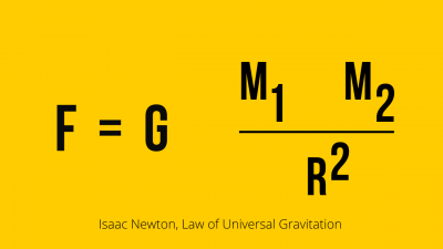 Isaac Newton, Law of Universal Gravitation